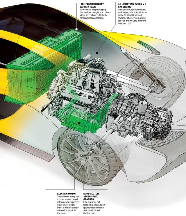 2014-Mclaren-P1-engine2